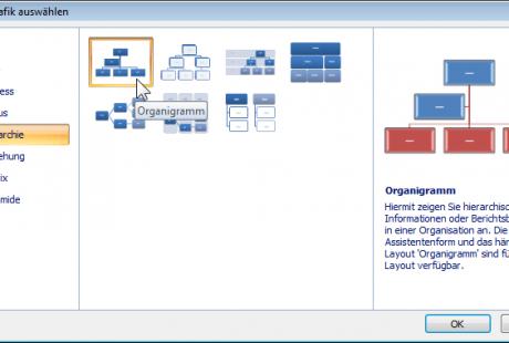 PowerPoint 2007 Diagrammtyp