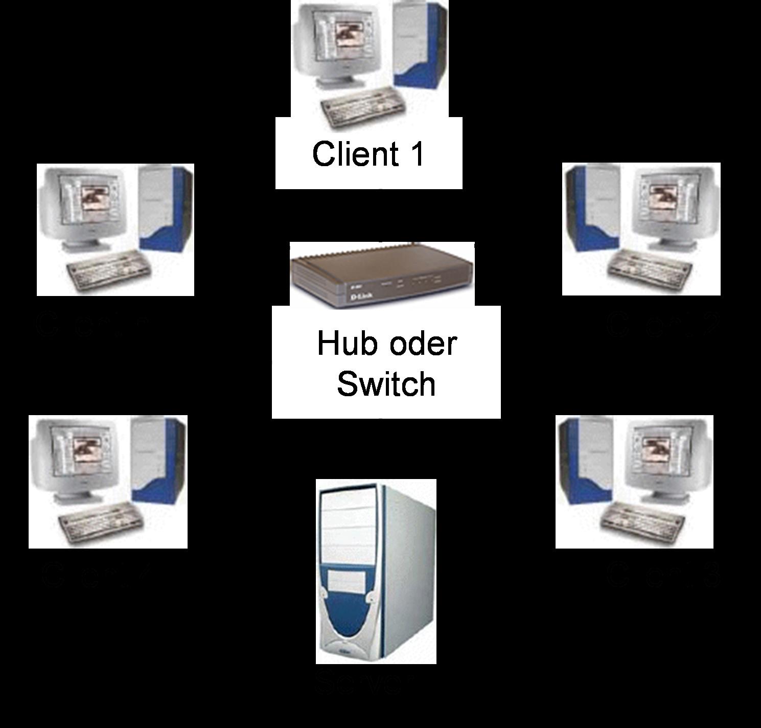 Netzwerk-Computer