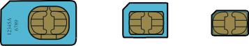 Mini-, Micro- und Nano-SIM-Karte