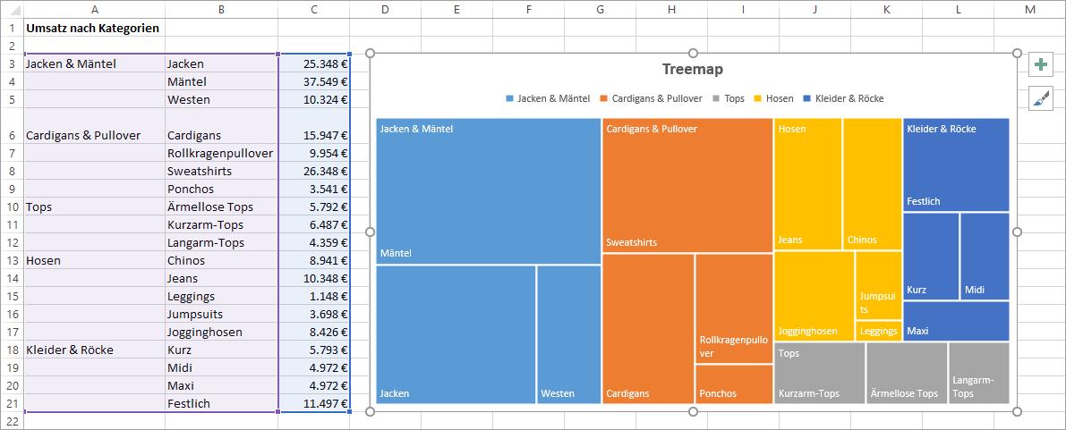 Schulungsmaterial Excel 2016 Weiterführung Treemap