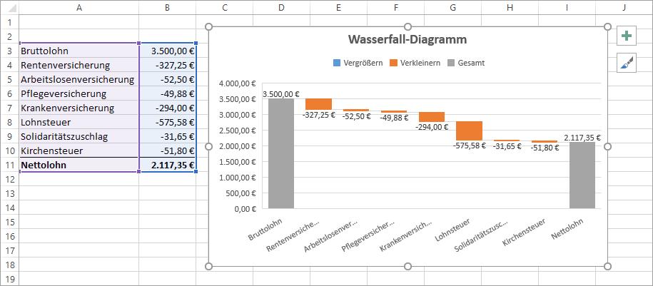 Schulungsmaterial Excel 2016 Weiterführung Wasserfall-Diagramm