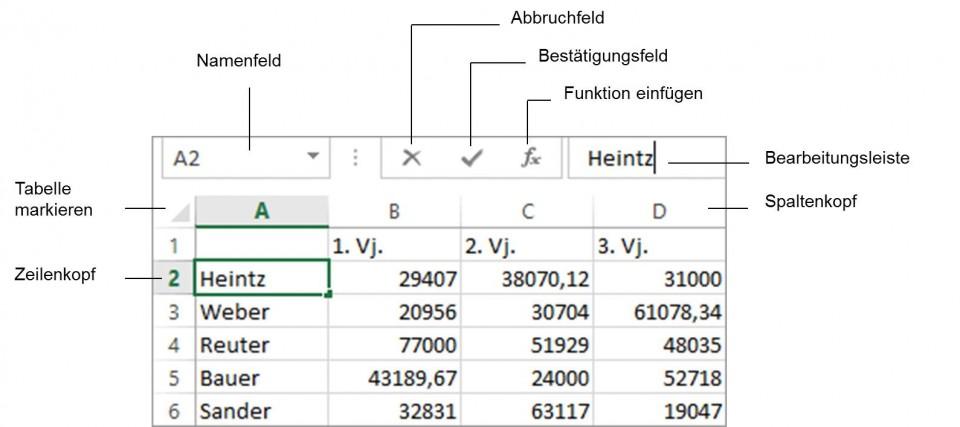 Schulungsunterlage Microsoft-Excel-2013-Bestandteile Arbeitsmappe