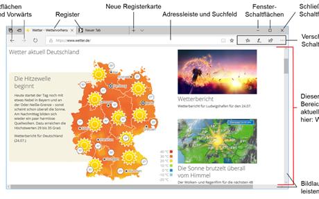 Schulungsunterlagen Microsoft Edge-Bildschirm