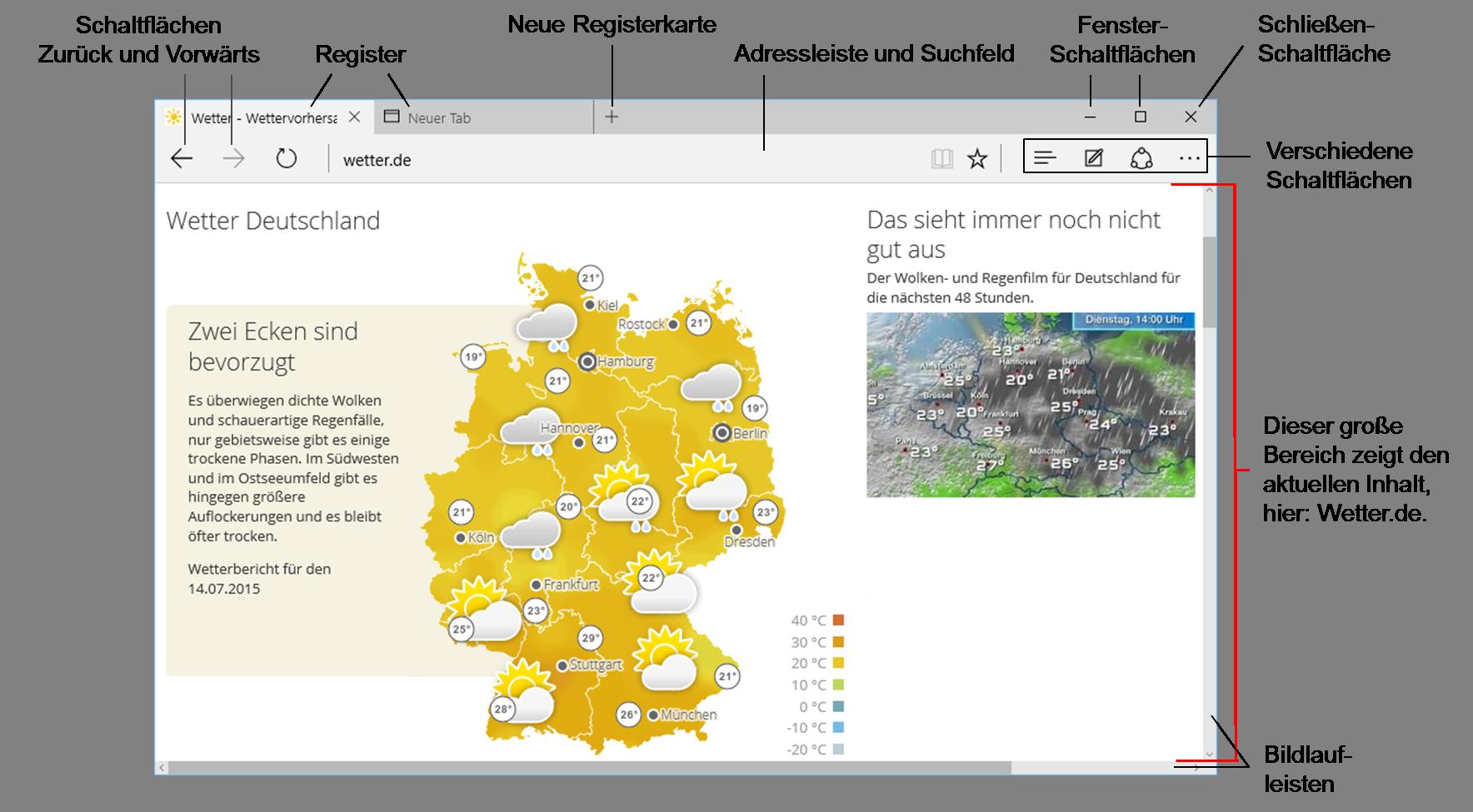 Schulungsunterlagen Microsoft Edge Bildschirm