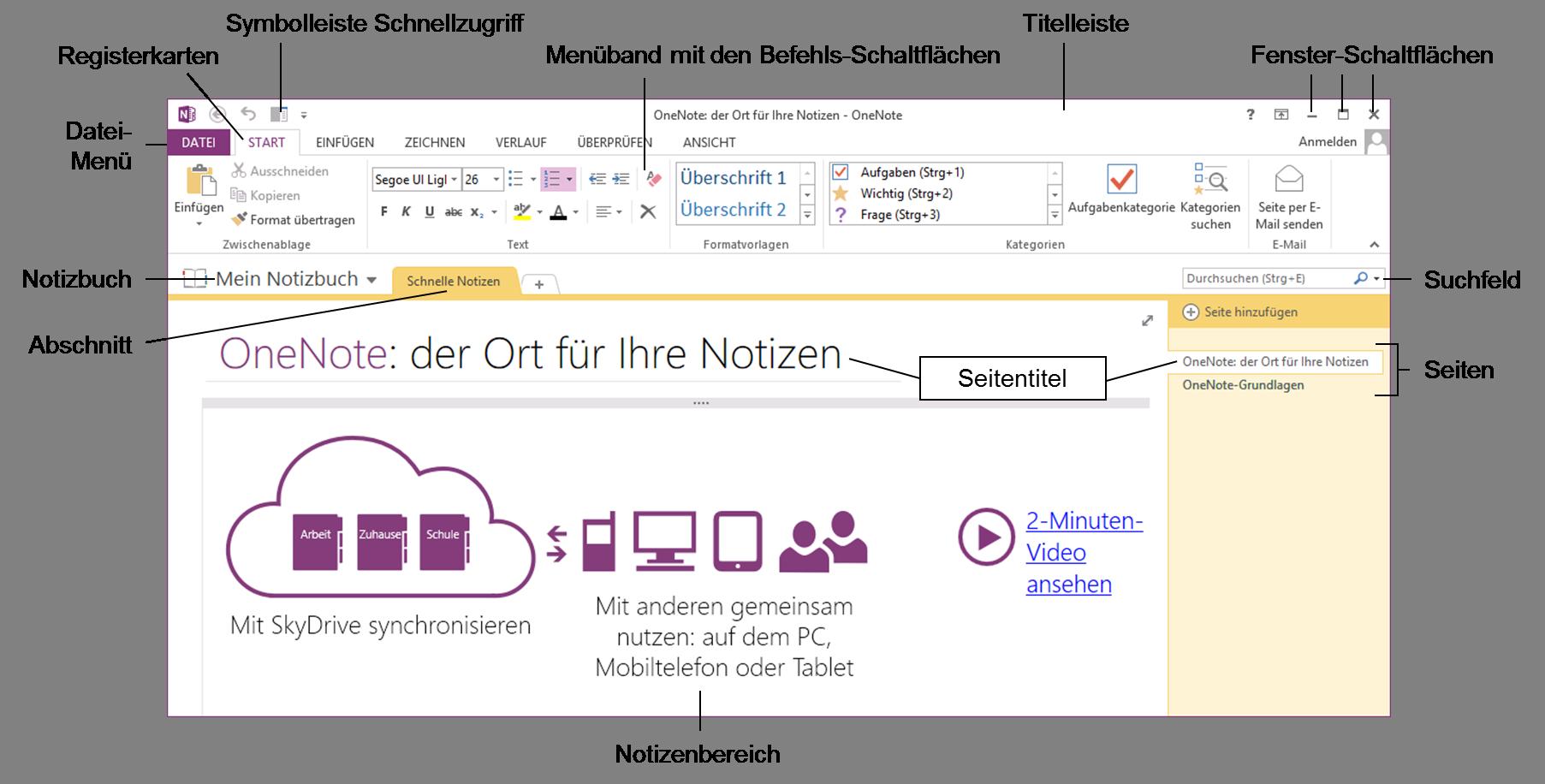 Schulungsunterlagen OneNote 2013 Startbildschirm
