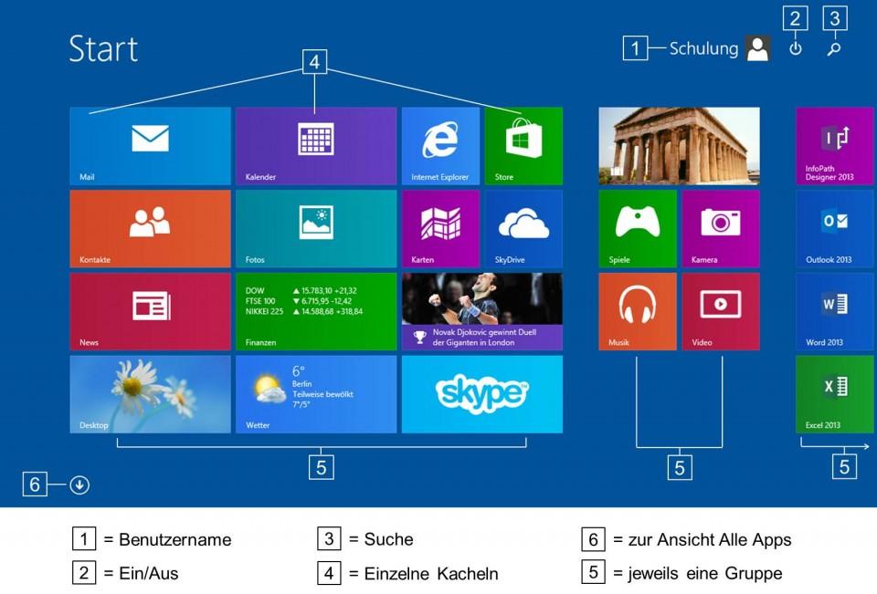 Windows-8.1-Startseite-PC