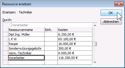 MS-Project 2010 neue Ressource