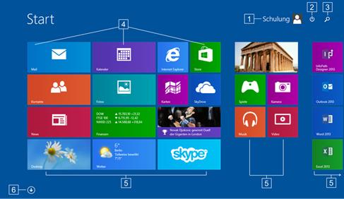 Windows 8-1 Startseite Kachelbildschirm