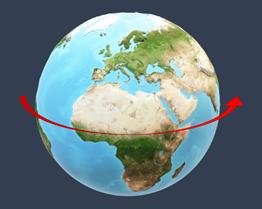 Die Erde wird nach rechts gedreht