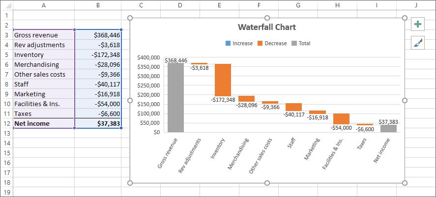 Excel 2016 Fortgeschritten Englisch waterfall
